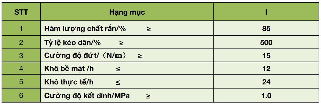 thông số kỹ thuật max seal spu 500